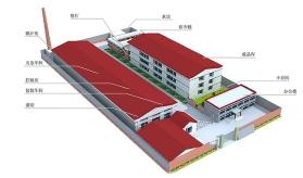 Shinyifactory